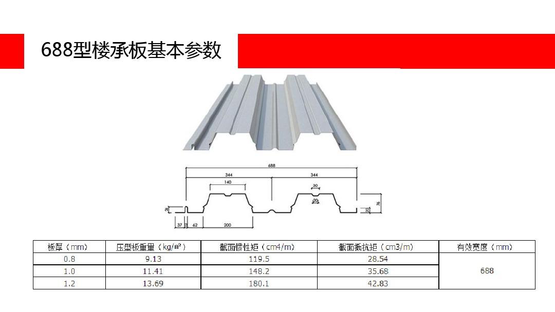 688型楼承板钢承板